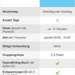 HypnoBirthing-Geburtsvorberereitungskurs_Kurs-Übersicht_Weekend