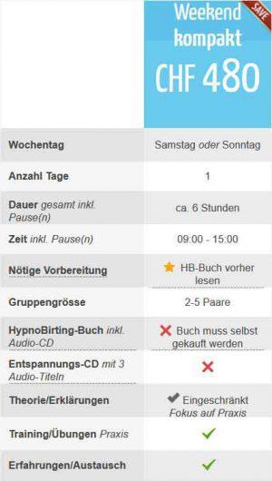 HypnoBirthing-Geburtsvorberereitungskurs_Kurs-Übersicht_Weekend-kompakt